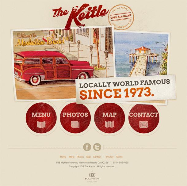 www.thekettle.net