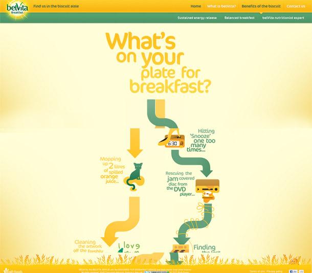 www.belvitabreakfast.com.au