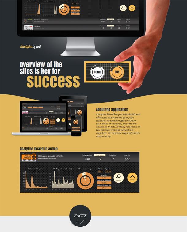 chilliplugins.com/analyticsboard